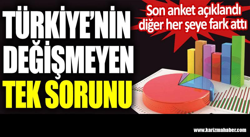 Türkiye'ni tek sorunu.Son anket açıklandı diğer her şeye fark attı