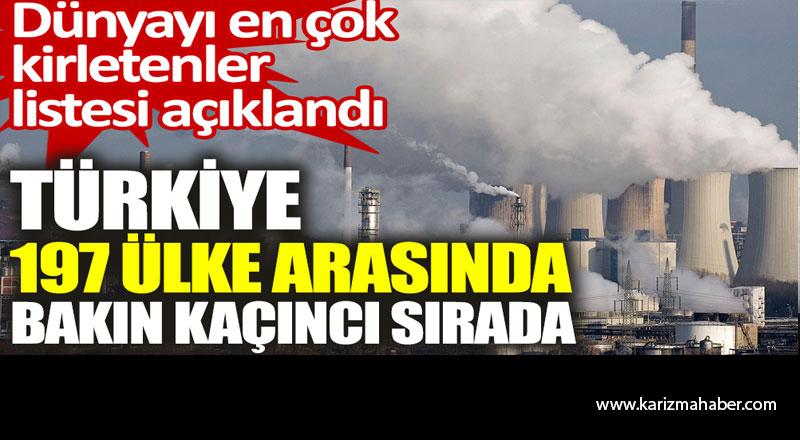 Dünyayı en çok kirletenler listesi açıklandı. Türkiye kaçıncı sırada!