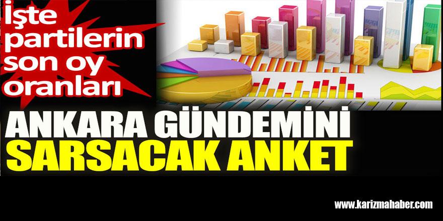 Ankara gündemini sarsacak anket. İşte partilerin son oy oranları