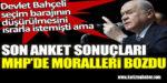 son anket sonuçları MHP'de moralleri bozdu