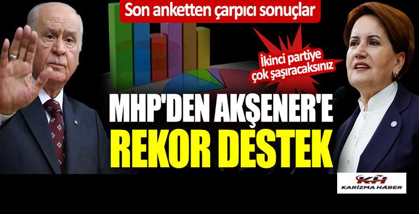 MHP Seçmeninden Meral Akşener'e Rekor Destek!