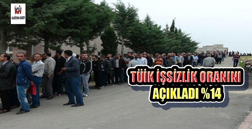Türkiye İşsizlik Oranları Açıklandı